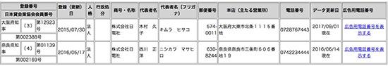 日本貸金業協会の会員登録