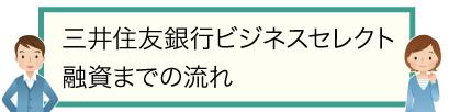 三井住友銀行ビジネスセレクトの融資までの流れ