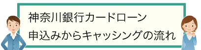 神奈川銀行カードローン|申込みからキャッシングの流れ