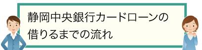 静岡中央銀行カードローンの借りるまでの流れ