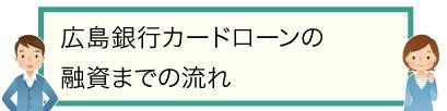 広島銀行カードローンの融資までの流れ