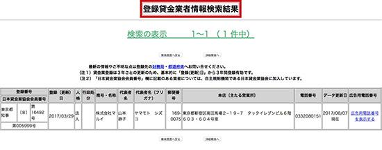マルイの登録貸金業者情報
