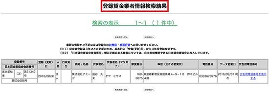 貸金業者登録票のアミーゴの画像
