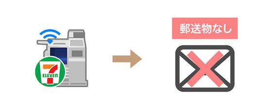 「いつも」郵送物なしのイメージ画像