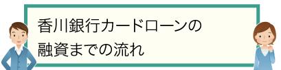 香川銀行カードローンの融資までの流れ