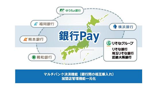 銀行Payのイメージ画像