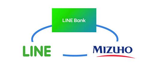 LINE銀行のしくみ