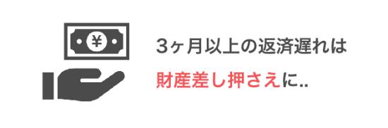 三井住友銀行カードローン返済遅れのイメージ画像