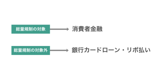 総量規制のイメージ画像