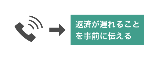 三井住友銀行カードローン返済遅れる前にやるべきことのイメージ画像